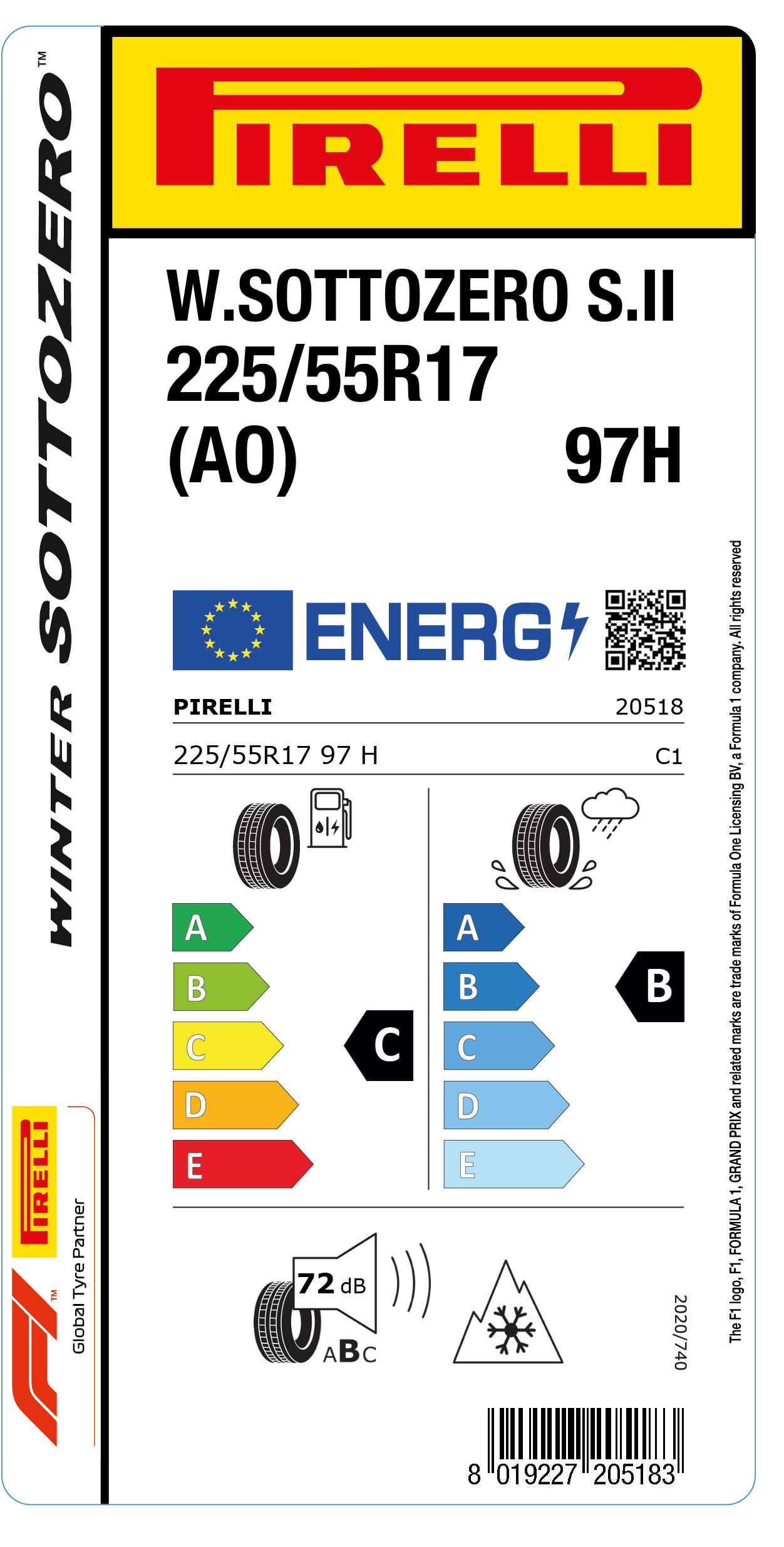 Etichetta europea